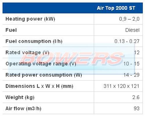 Webasto Air Top 2000stc 12v Diesel Night Heater Kit H Bowers