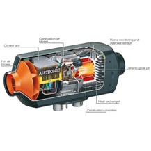 Eberspacher Heater Unit Parts
